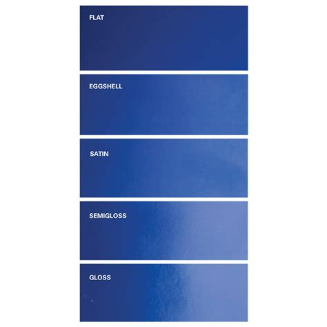 interior paint sheen how to choose the right paint sheen for your interior