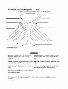 Volcano Diagram Worksheet Worksheet