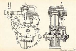 Sarolea 1929 Sidevalve Engine