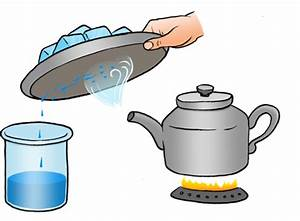 Kettle clipart condensation - Pencil and in color kettle ...