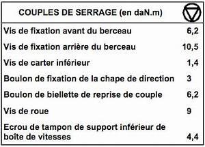 Couple De Serrage Vis : 2 x rs d pose et remplacement du joint de carter d 39 huile tuto ~ Gottalentnigeria.com Avis de Voitures