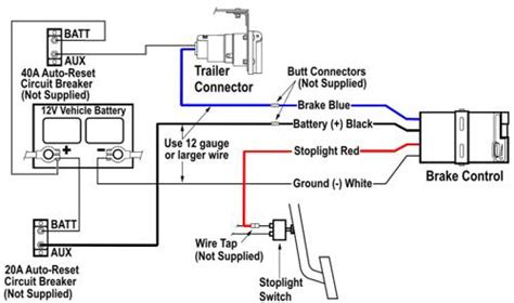 Ac Wiring Diagram 97 Dodge Ram Up by Trailer Brake Controller Information Etrailer