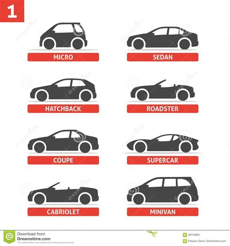 Car Type And Model Objects Icons Set, Automobile. Stock