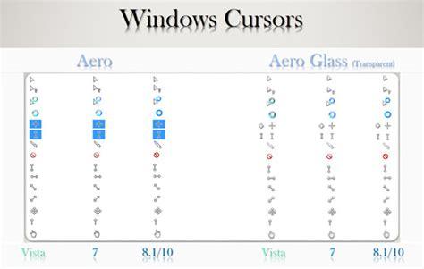 Windows Aero/aero Glass Cursors (vista/7/8.1/10)
