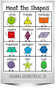 Figuras geométricas 2D Esquemat