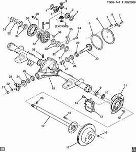 Rear Axle Assembly Gmc