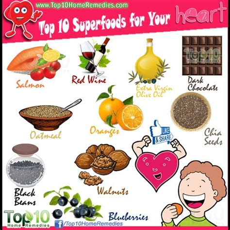 top  superfoods   heart top  home remedies