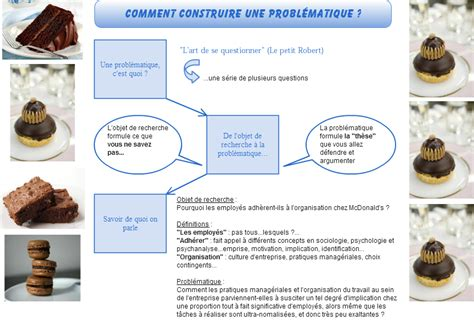 Plan de dissertation
