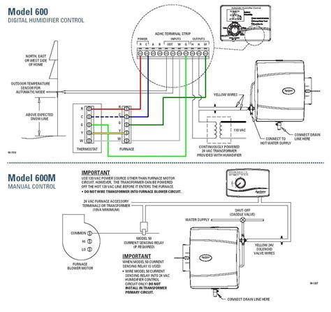 aprilaire 700 wiring diagram wellread me