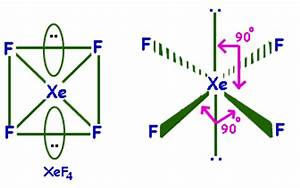 Image Gallery Xef4 Shape