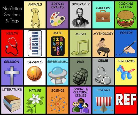 Ditching Dewey: Choosing Genre Categories Mighty Little