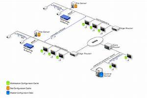 Ip Based Video Surveillance Systems  U2013 Reliable Security