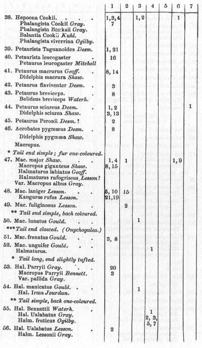 journals   expeditions