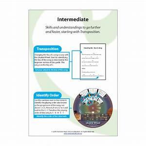 Ukulele Wheel Users Guide - Intermediate
