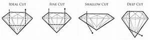 Oval Diamond Measurement Chart The 4 C S Of Diamond Buying Khan 39 S Gold Design