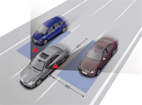 blind spot monitor all i want for is blind spot monitoring