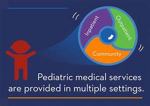 Children's Medical Services | CHBC