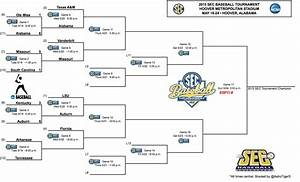 2015 Ncaa Division I Womens Basketball Tournament ...