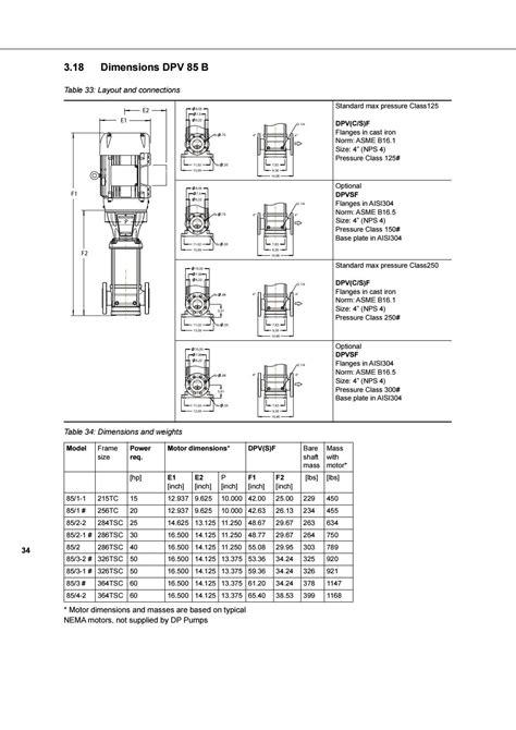 DPV vertical multistage pumps nema - technical data dp