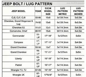 15 Best Jeep Jk Parts Diagrams Images On Pinterest