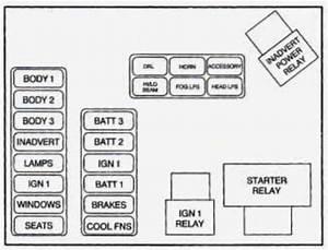 1995 Cadillac Deville Fuse Diagram 24432 Getacd Es