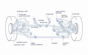 Chevy Silverado Suspension Diagram