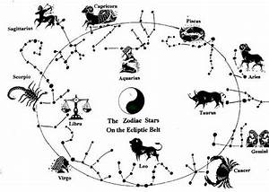 Scottish Symbols And Meanings Chart Zodiac Constellations Z O D I A C Pinterest