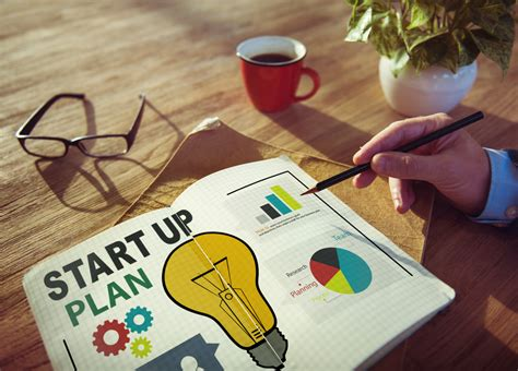 Indemand Business Ideas For 2018