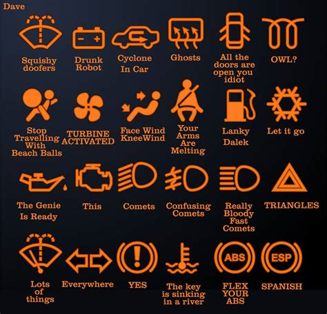 car dashboard lights iotd image of the day 274 your car warning