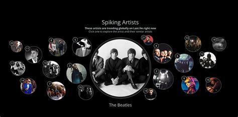 15 Best Free Online Music Streaming Websites To Listen Songs