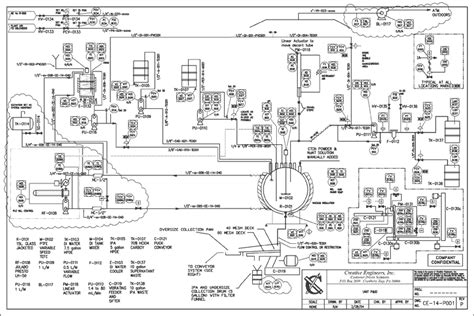 What I A Piping Diagram by P Id Piping And Instrumentation Diagrams Pid