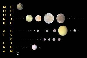 Planets And Moons in Our Solar System images