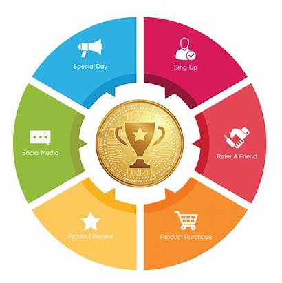 Reward Loyalty Icon Value Proposition Coin Royalty