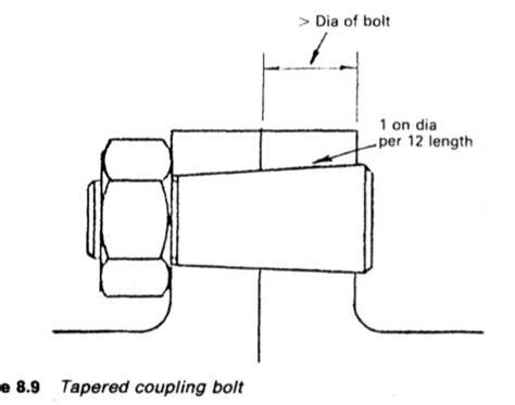 marine propeller shaft materials  coupling types