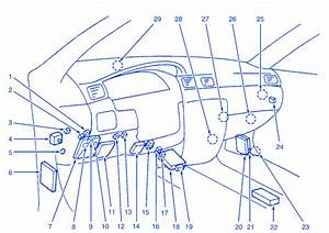 Nissan Interstar 1999 Dashboard Fuse Box  Block Circuit Breaker Diagram  U00bb Carfusebox