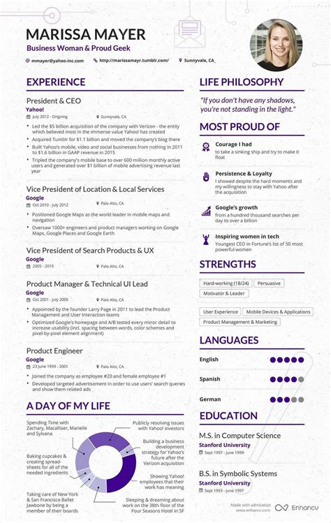 the success journey marissa mayer s pre yahoo resume lifting resume design resume layout