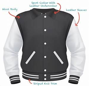 design your own jacket custom varsity jackets With customize your own letter jacket