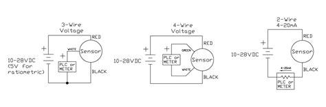 pressure sensor  transducer  transmitter te connectivity