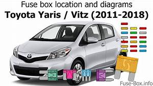 Toyota Vitz Fuse Box Diagram