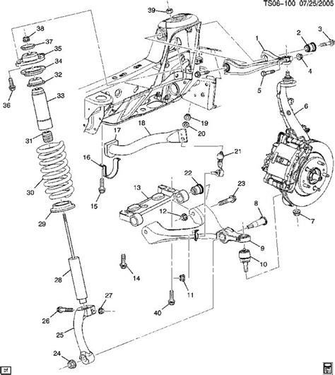 2002 chevrolet trailblazer transmission diagram 2002