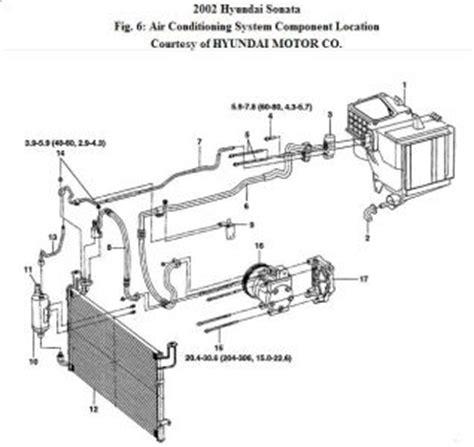 Hyundai Sonata Possiblle Leak Evaporator