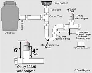 Oatey Sure Vent Smell