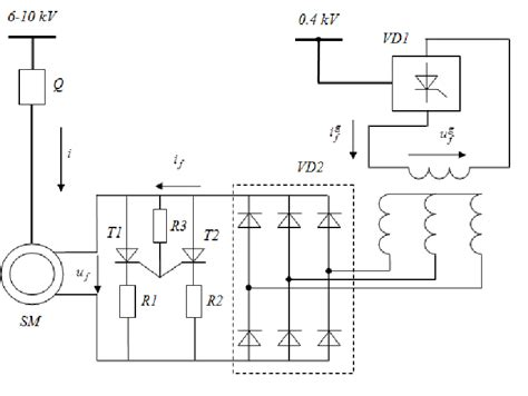 brushless excitation system  synchronous motors impre