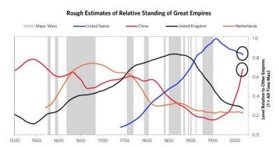 เทียบกองทุนหุ้นจีน เมื่อจีนกำลังรุกฆาตสหรัฐฯ KFACHINA-A ...