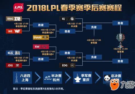 lol2018lpl春季赛季后赛赛程一览 lpl2018季后赛开启时间_LPL直播视频_九游手机游戏