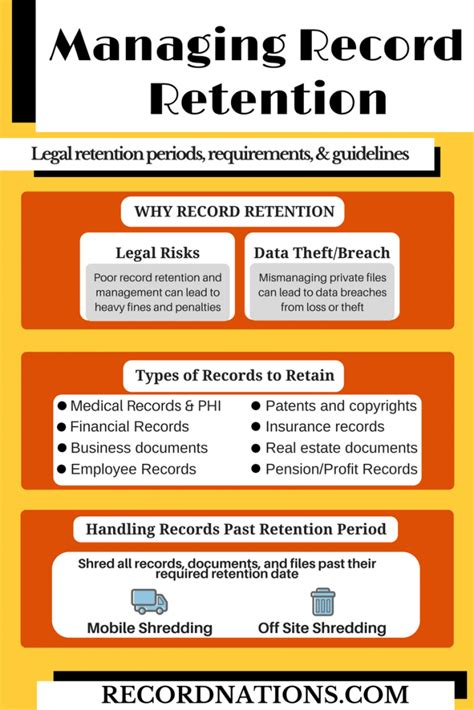 Managing Record Retention Legal Retention Periods. How To Start Your Own Wine Business. Best Installment Loans Online. Herring Groseclose Funeral Home. Professional Teaching Standards Certification. Payday Loans Ogden Utah Cost Of Cloud Storage. Breast Augmentation Houston Texas. Top Schools For Pre Law 800 Telephone Service. Hair Transplant Reviews Oil In Water Monitors