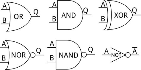Tutorial The Basics Logic Gates Circuit Crush