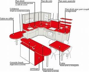 Jambage Plan De Travail : plan de travail sur mesure avec jambage livraison ~ Melissatoandfro.com Idées de Décoration