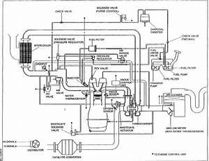 Mazda Vacuum Diagram