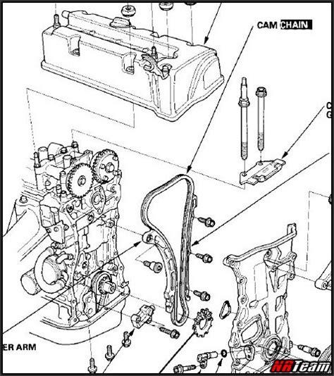 Honda Civic Engine Diagram Wiring